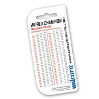 Unicorn Checkout Pocket Card